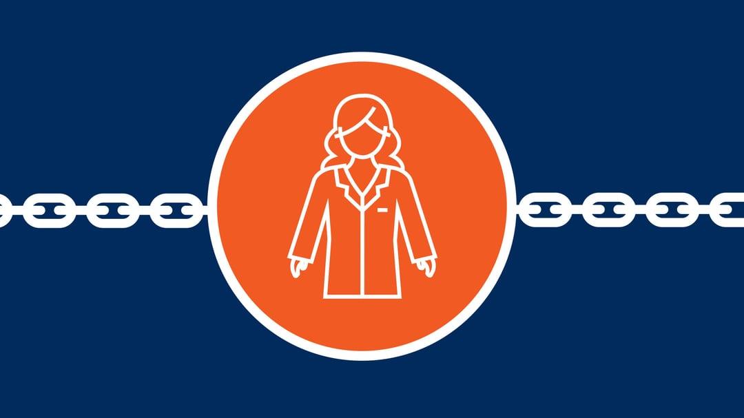 Wertschöpfungskette für Arbeitskleidung